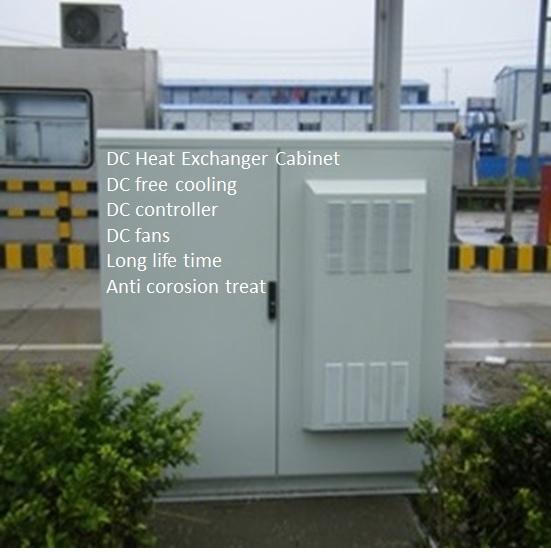 DC Heat Exchanger